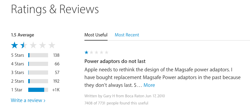 MagSafe Review